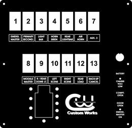 FAC-01949, CTBW, Inc.